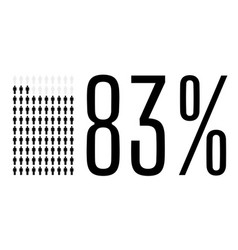 Eighty three percent people chart graphic 83 vector