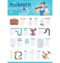 Professional plumber service infographic template vector
