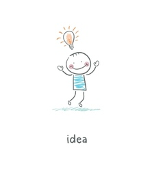 Ideas vector image