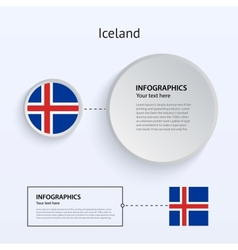Iceland country set of banners vector