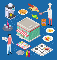 Cafe restaurant isometric concept with vector