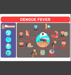 dengue fever concept mosquito-borne tropical vector image