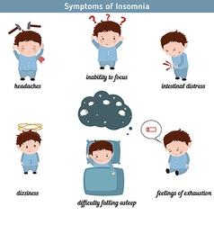 Insomnia common symptoms vector image