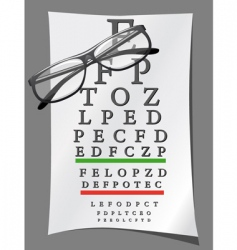 Eye charts and glasses vector