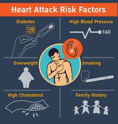 heart attack risk factors logo icon design vector image vector image