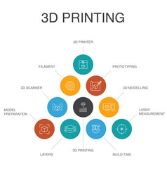 3d printing infographic 10 steps concept 3d vector