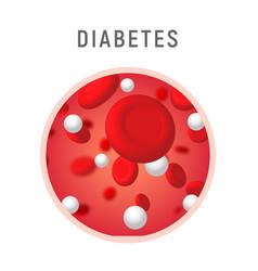 blood sugar diabetes level concept icon symbol vector image
