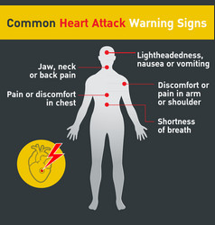 common heart attack warning signs design vector image vector image