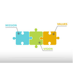 Mission vision values vector