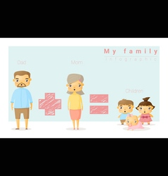 Family background and infographic 1 vector image vector image