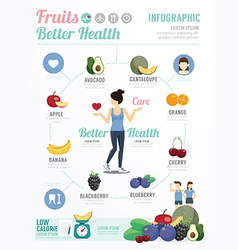 Health and Wellness Template Design Fruit for Heal vector image vector image
