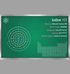 Infographic of the element of iodine vector