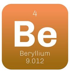 Beryllium chemical element vector