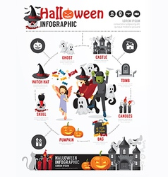 Halloween Party Template Design Infographic vector