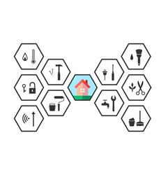 property management concept in line art vector image