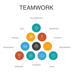 Teamwork infographic 10 steps concept vector