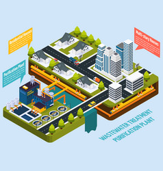 purification plant near city isometric composition vector image