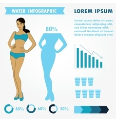 Female and water infographics vector image