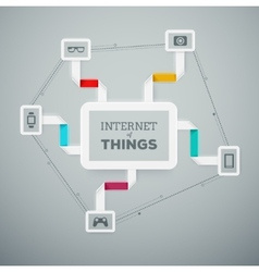 internet things vector image