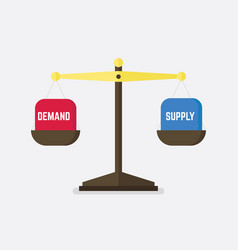 Demand and supply balance on the scale vector