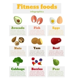 Fitness healthy foods infographics in flat vector image vector image