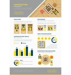 Construction Infographic Set vector image