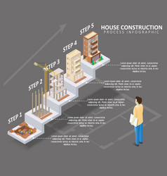House construction isometric infographics vector