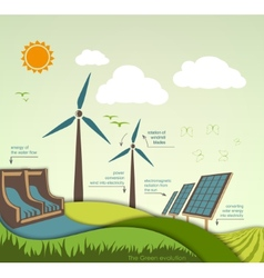 Concept greening world infographics vector
