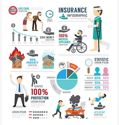Insurance Template Design Infographic Concept vector image