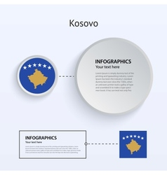 Kosovo Country Set of Banners vector