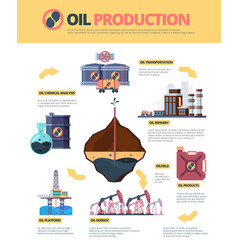 oil industry infographics elements concept the vector image