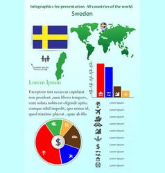 sweden infographics for presentation all vector image