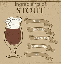 vintage of card with recipe of stout Ingredients vector image
