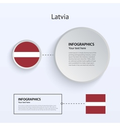 Latvia Country Set of Banners vector