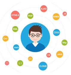 Programmer flat design graphic vector