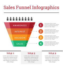 Sales funnel infographics for business vector