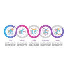 Human feelings infographic template vector