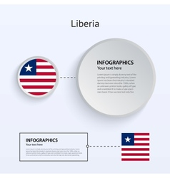 Liberia country set of banners vector
