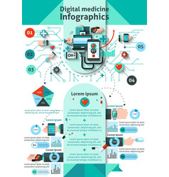 Digital Medicine Infographics vector
