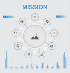 Mission infographic with icons contains such vector