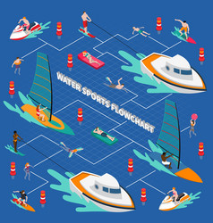 water sports isometric people flowchart vector image