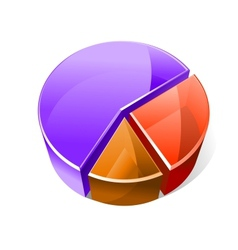Colourful three dimensional pie graph vector image vector image