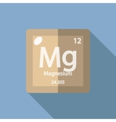 Chemical element Magnesium Flat vector