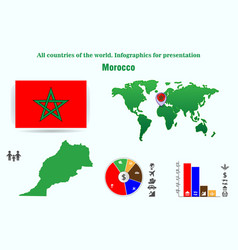 morocco all countries of the world infographics vector image