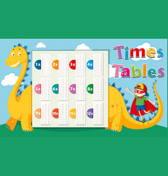 Times tables template with dragon in background vector