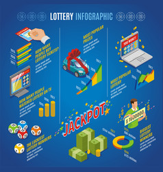 Isometric lottery infographic template vector