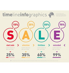 Time line of Social tendencies and sales trends vector
