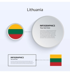 Lithuania Country Set of Banners vector