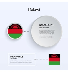 Malawi Country Set of Banners vector image