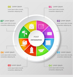 Infographic design template with post icons vector